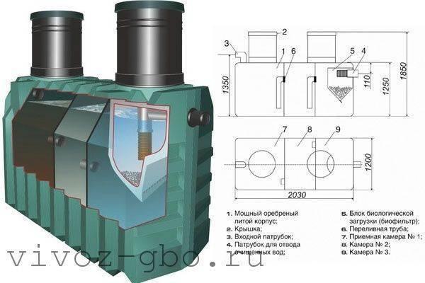 Как смонтировать септик топаз: инструкция по установке