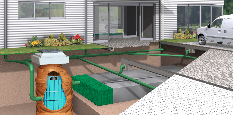 Дренажная (ливневая) система водоотведения: проектирование и монтаж
