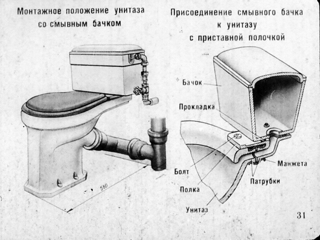 Как установить унитаз своими руками в квартире: пошаговая инструкция