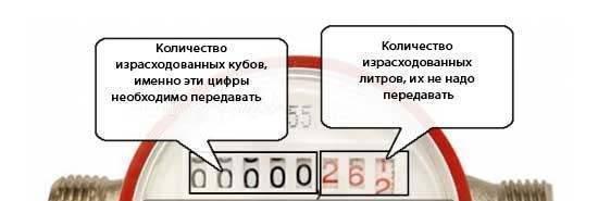 Какие цифры снимать для передачи показаний счетчиков воды?