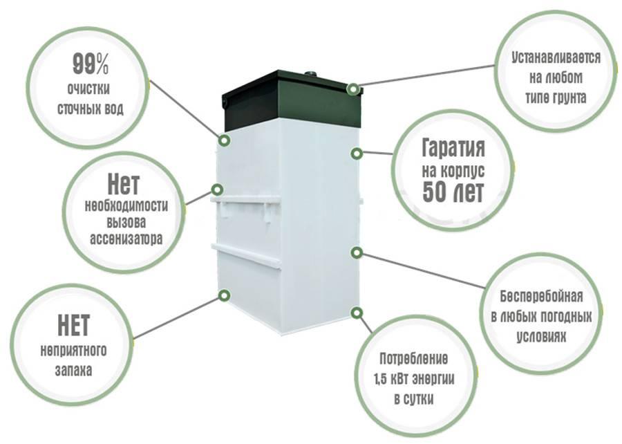 Септик тополь 5,8:устройство и принцип работы,установка,обслуживание