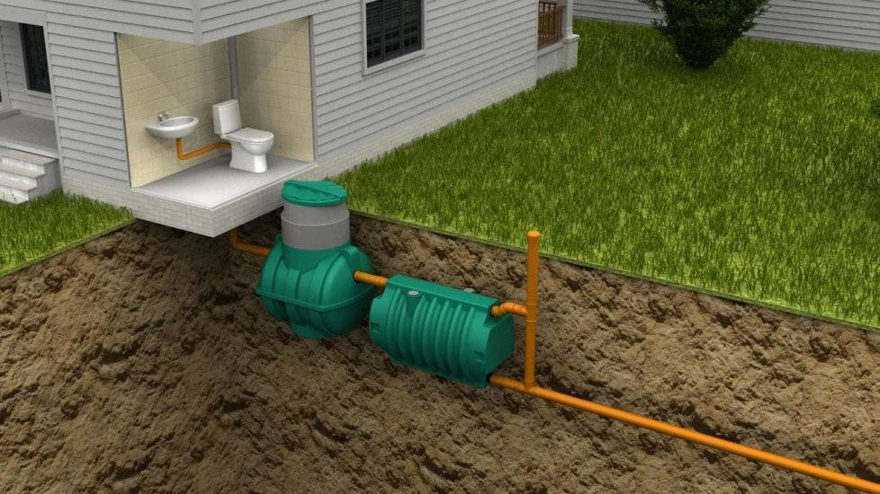 Канализационные очистные сооружения: устройство локальных систем очистки, типы, виды биологической очистки, принцип работы очистных сооружений канализации