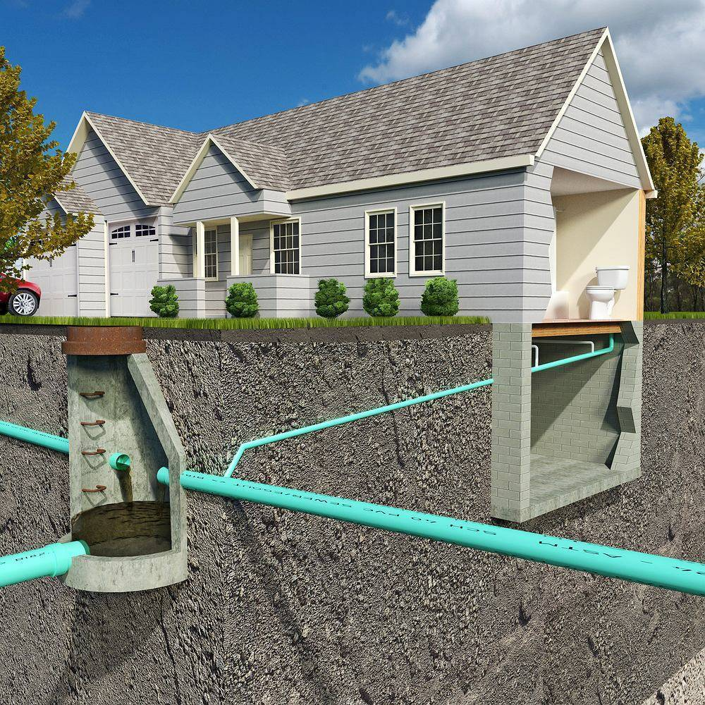 Какие бывают системы канализации: виды, особенности