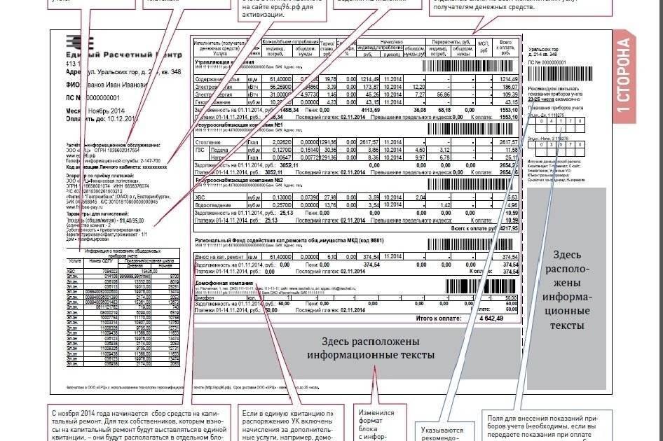 Расшифровка квитанции жкх: что означает код плательщика, сои, сальдо и другие термины