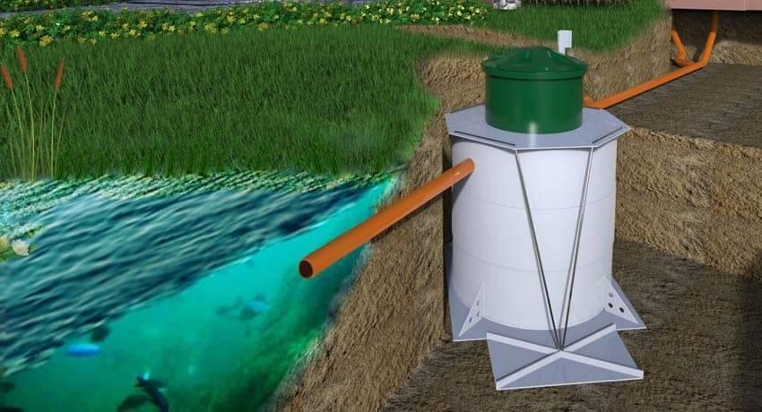 Автономная частная канализация: критерии выбора, обустройство и обслуживание