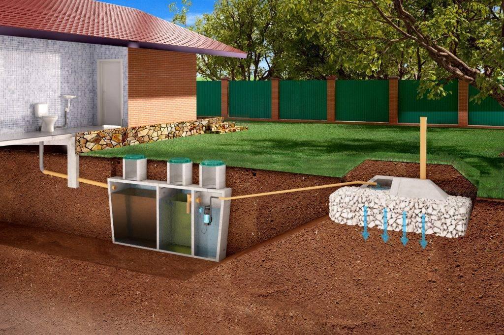 Энергонезависимый бетонный септик - заказать в москве | септик  сервис