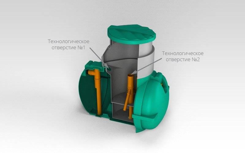 Российская станция биологической очистки септик эвосток – достойный конкурент зарубежных аналогов