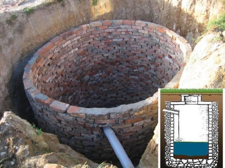 Выгребная яма из покрышек своими руками