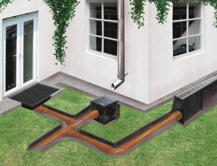 Ливневка вокруг дома - устройство на примерах