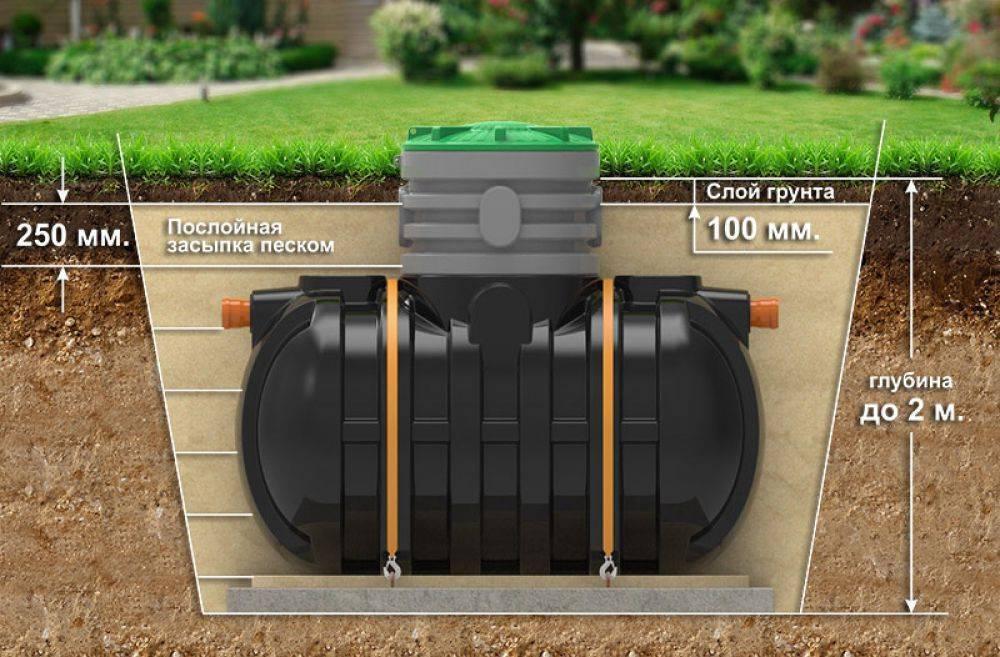Локальные очистные сооружения канализации, сточных вод: