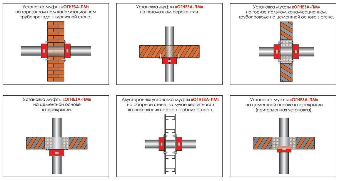 Способы маскировки труб водопровода в стене: обзор- инструкция +видео