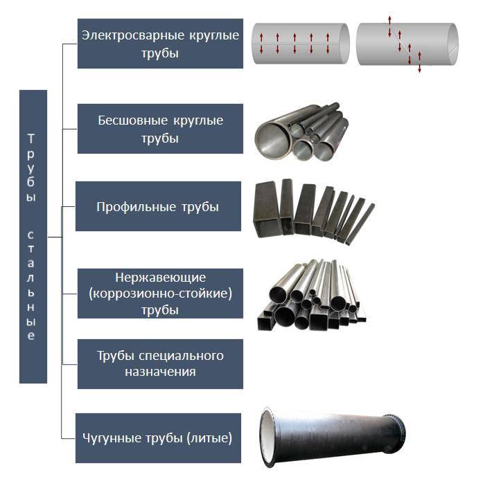 Магнитный метод (дефектоскопия) неразрушающего контроля