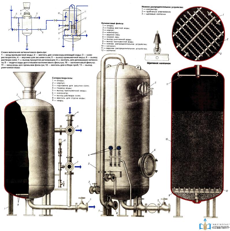 Что такое дисковый фильтр для воды и зачем он нужен?