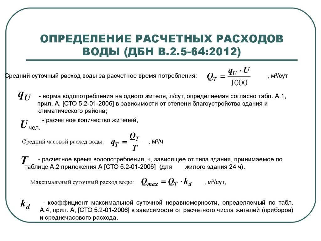 Расчёт скважинного насоса: формула и пример подробного расчета