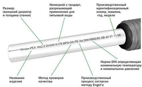 Полипропиленовые трубы для отопления: технические характеристики, преимущества и недостатки, особенности выбора, монтаж системы