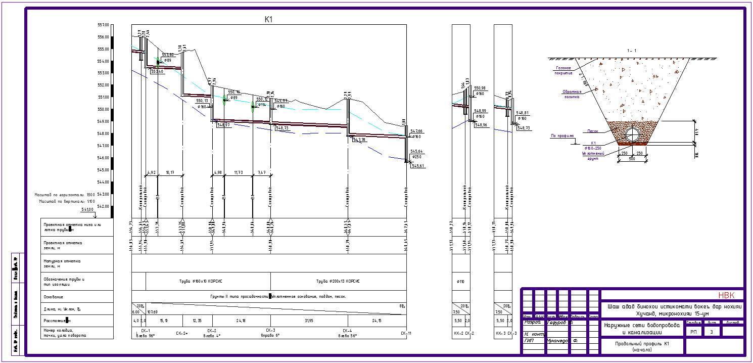 Скачать снип 3.05.04-85* наружные сети и сооружения водоснабжения и канализации