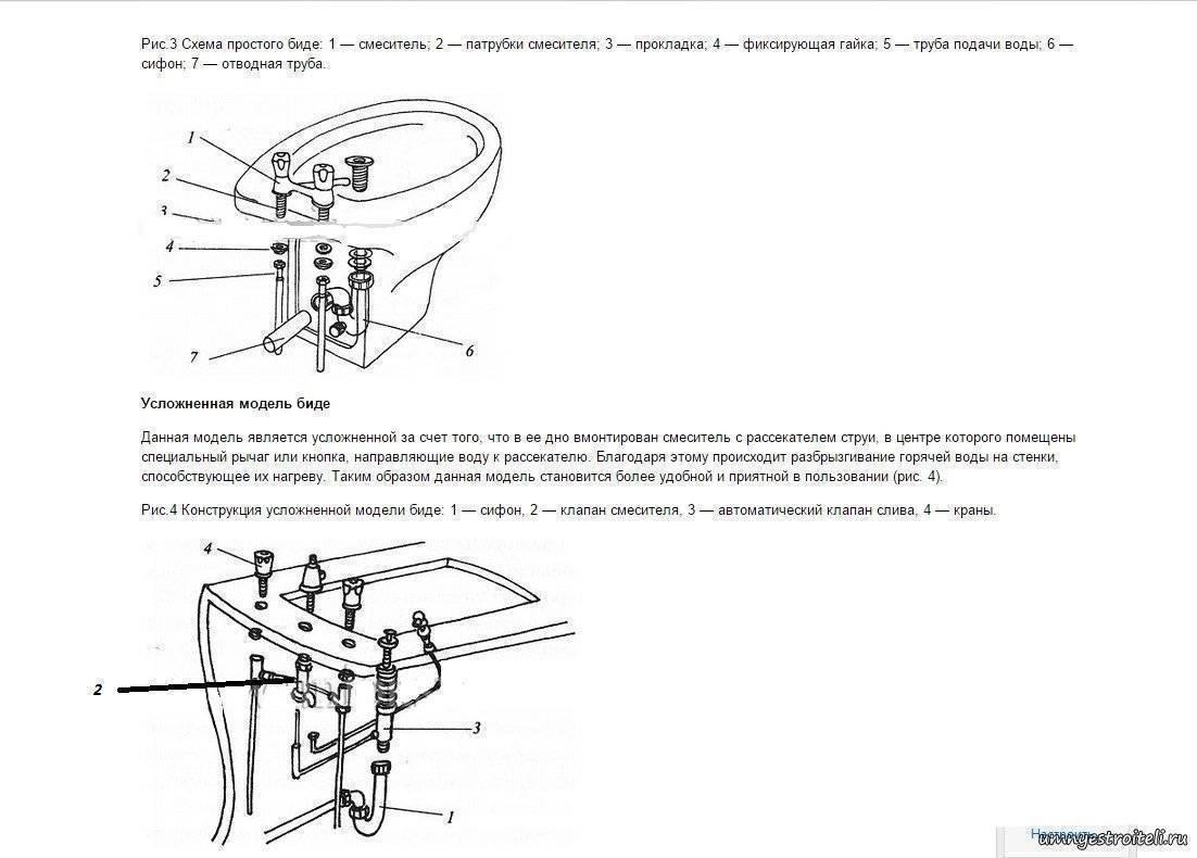 Подвод унитаза к водопроводу и канализации за 13 шагов