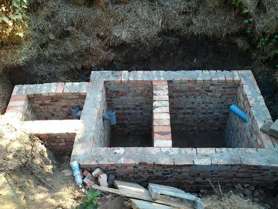 Как залить яму бетоном: подробная инструкция
