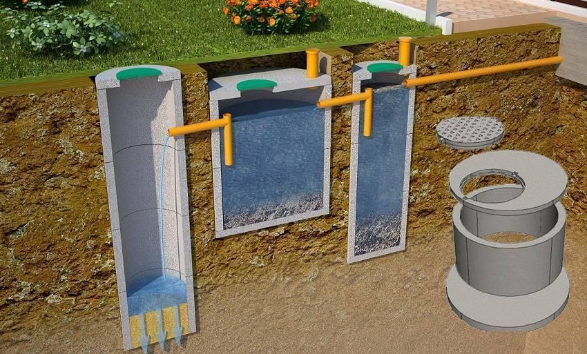 Септик из бетонных колец своими руками: схема и этапы работ
