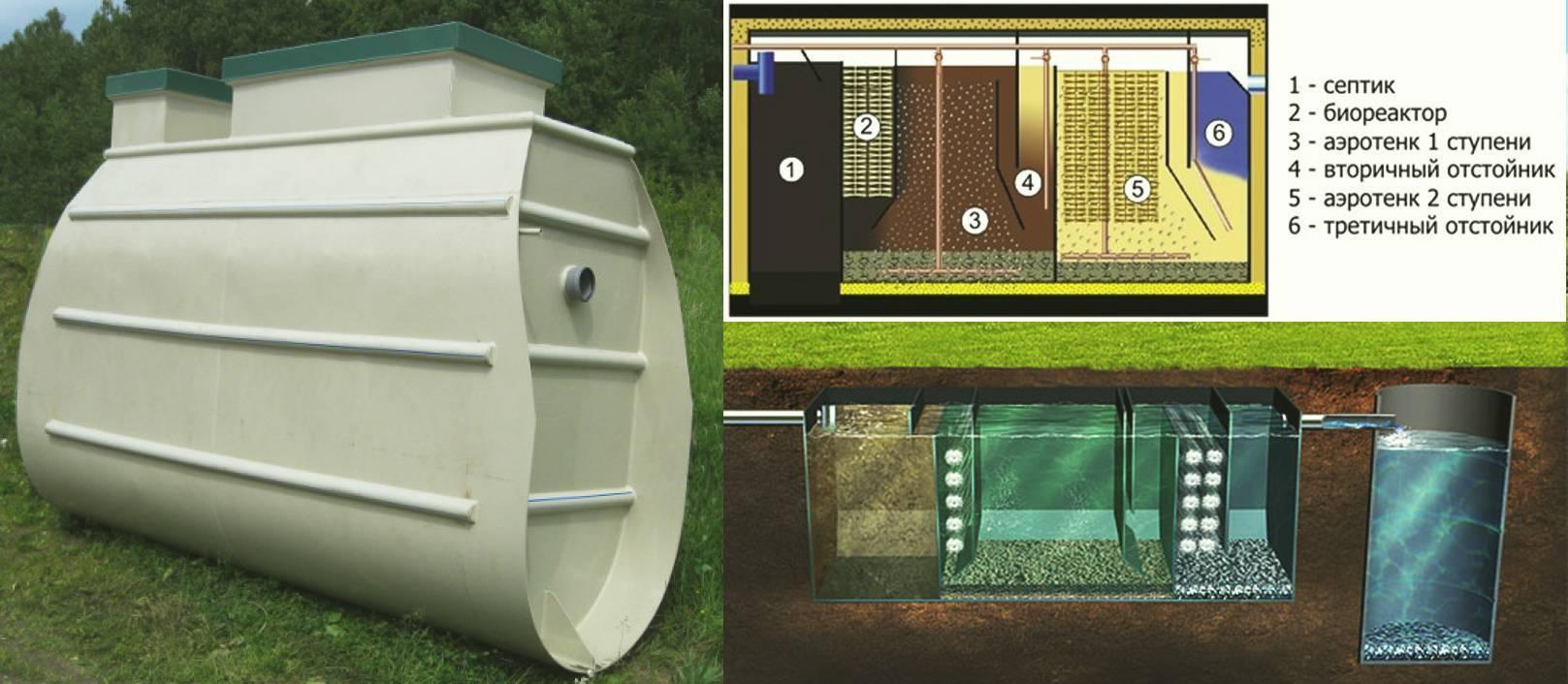 Установка септика для частного дома, нормативы, стоимость | септик клён официальный сайт производителя!