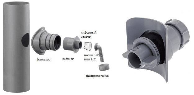 Врезка в канализационную трубу: правильный и неправильный способы