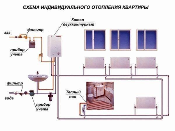 Автономное индивидуальное газовое отопление в квартире