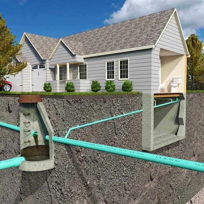 Индивидуальная канализация частного дома: устройство и монтаж