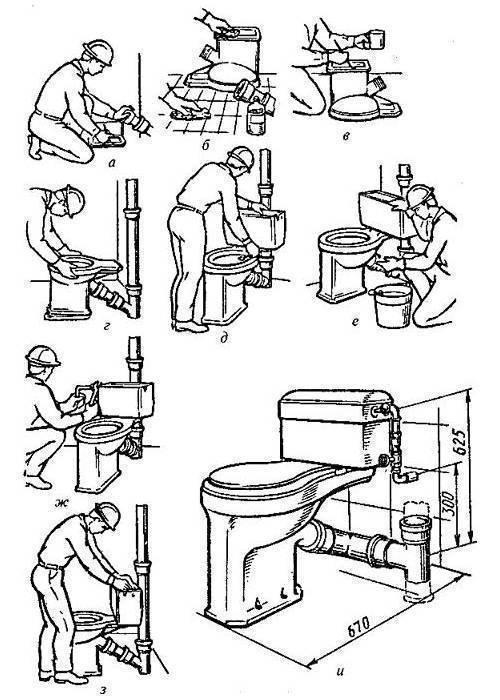 Как установить унитаз в частном доме своими руками: пошаговая инструкция