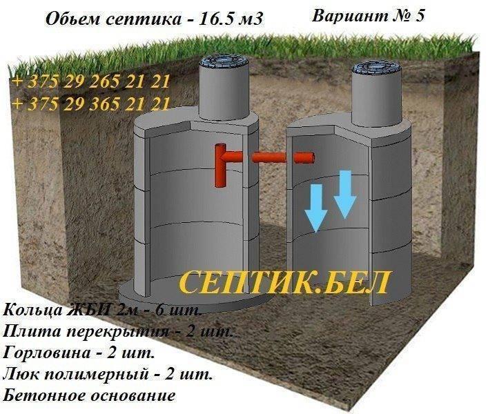 ????септик из бетонных колец под ключ - стоимость монтажа - блог о строительстве
