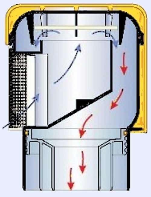 Фановый клапан (воздушный) для канализации (аэратор канализационный)