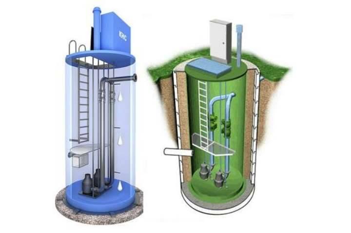 Как устроен фекальный бытовой насос для канализации в частном доме