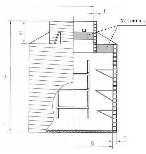 Кессон в гараже: что это такое, как сделать, вентиляция, виды - пластиковый, железобетонный, металлический погреб