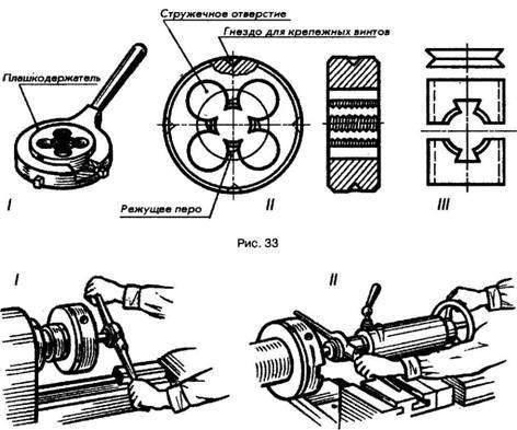 Трубная плашка: видео-инструкция по монтажу своими руками, особенности изделий для нарезки резьбы, цена, фото