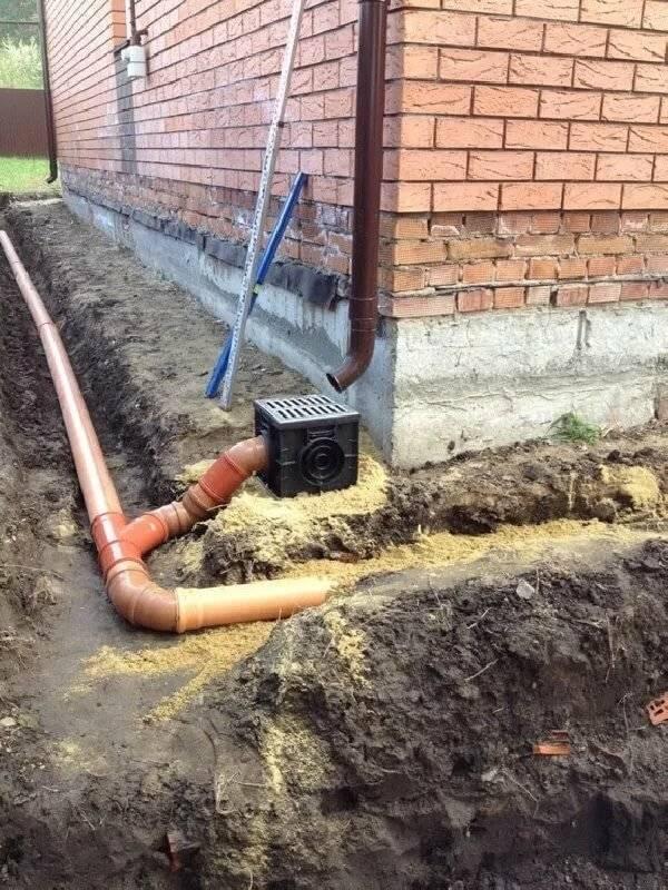Водоотводная канава: предназначение, типы водоотводной системы- обзор +видео