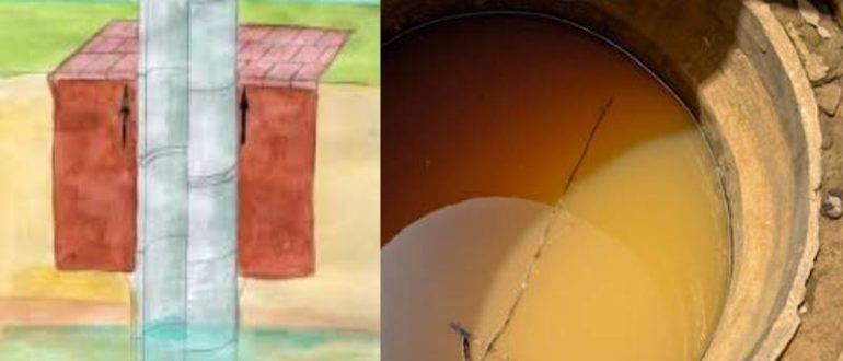 Чистка колодцев: как  почистить грейфером своими руками на даче от грязи и ила, не спускаясь в него