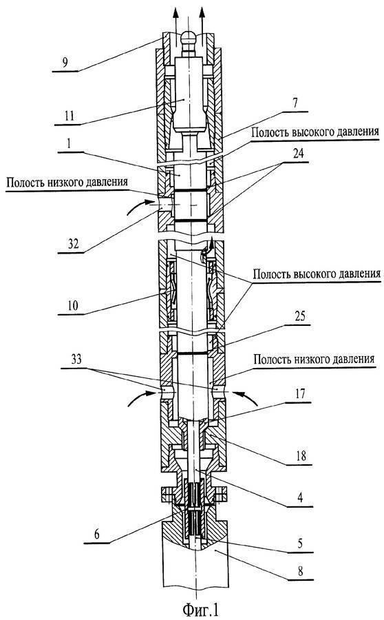 Шнековый насос для скважины: как выбрать, плюсы и минусы, особенности - vodatyt.ru