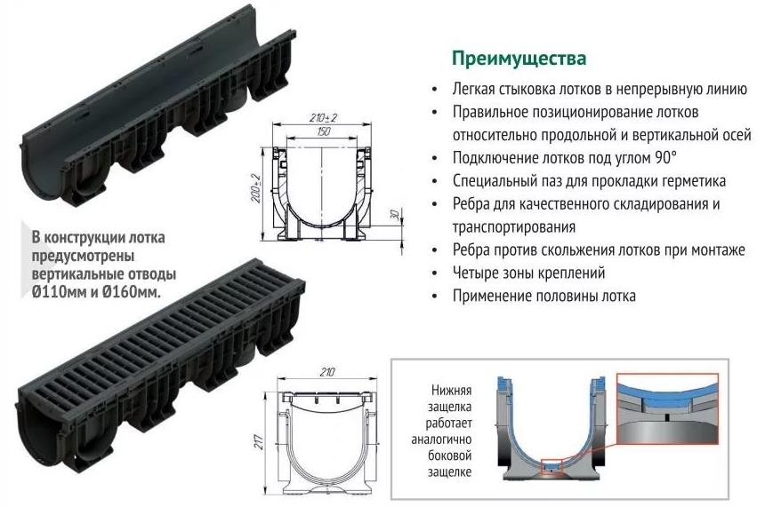 Трубы для ливневой канализации: виды и назначение
