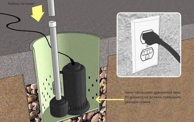Как использовать насос для откачки воды из подвала