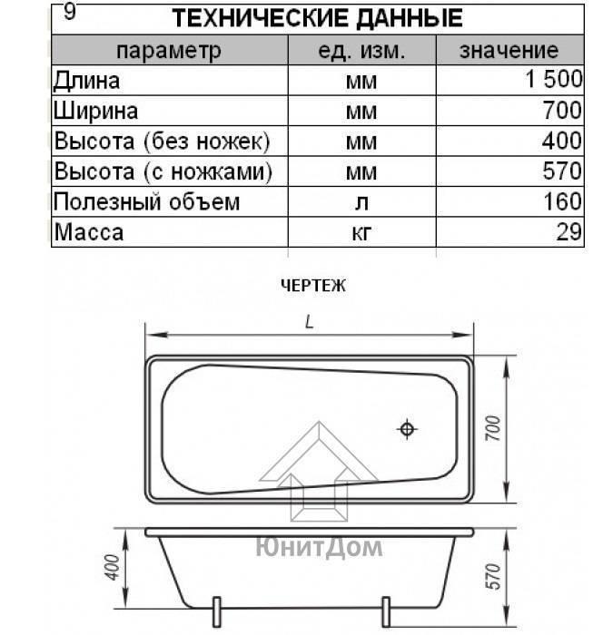 Размер акриловой ванны