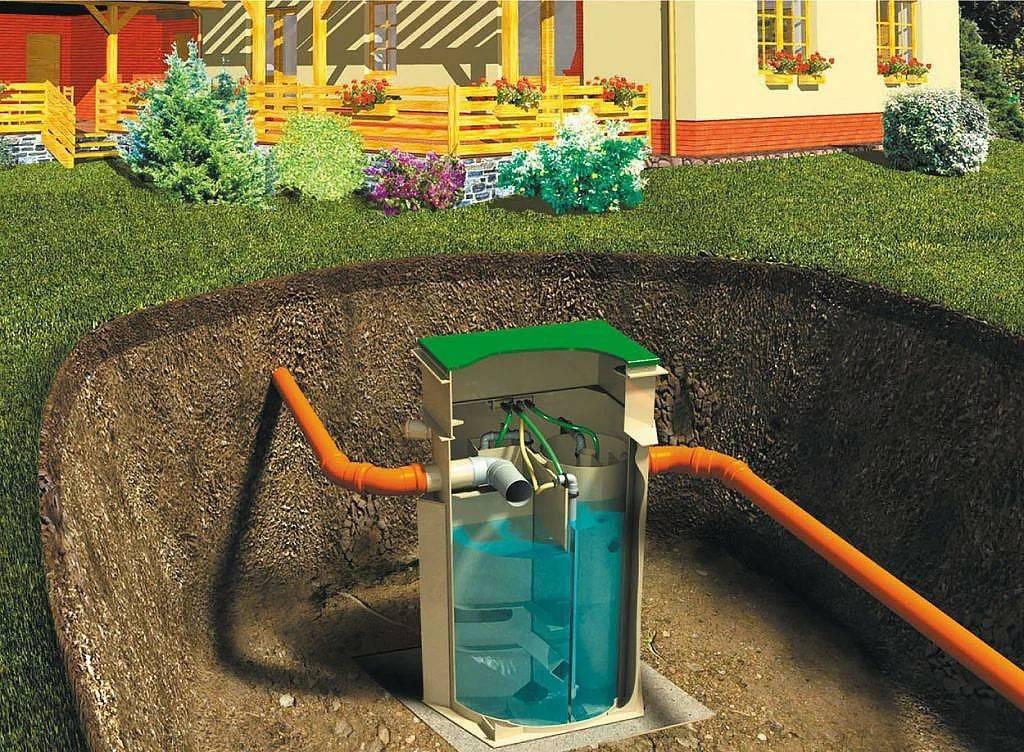 Внутренняя канализация загородного дома: установка системы своими руками