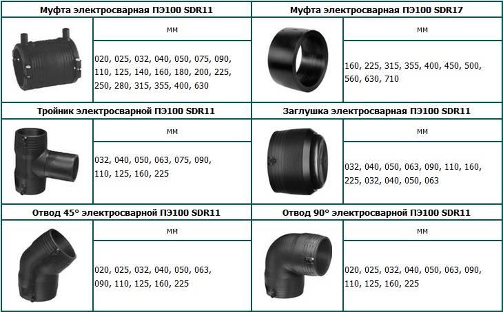 Выбираем правильные пнд трубы для водопровода: сравнение разных видов + какие лучше