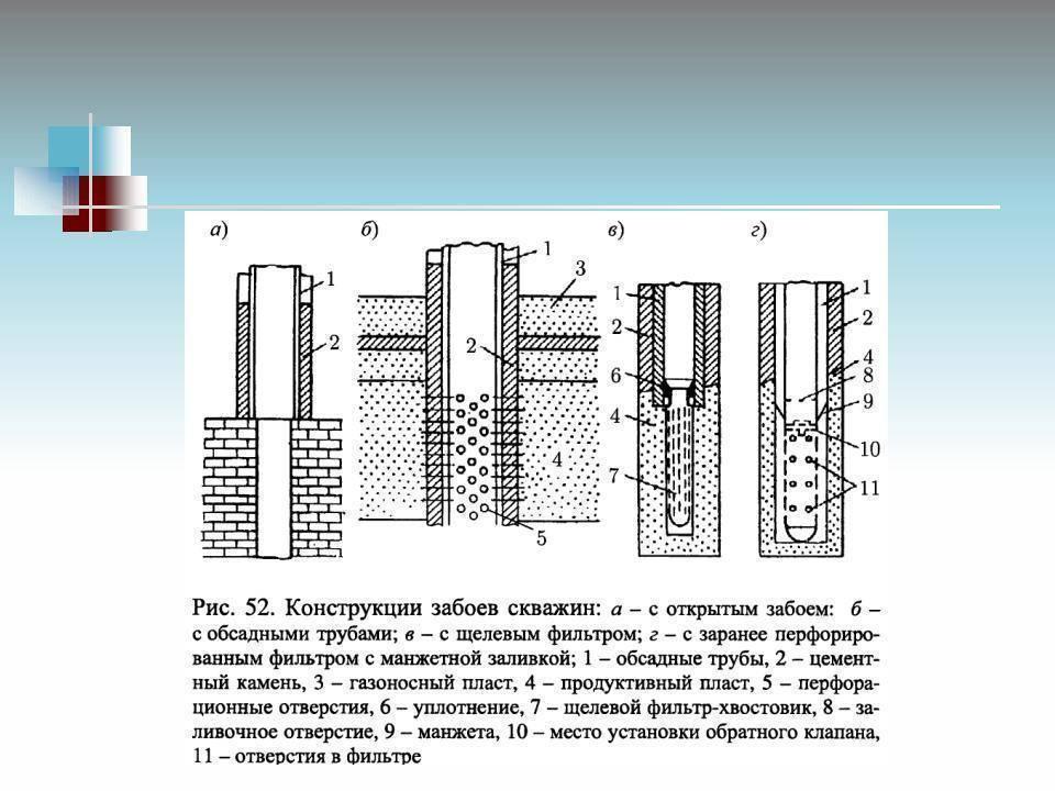 Оборудование - забой - скважина  - большая энциклопедия нефти и газа, статья, страница 1