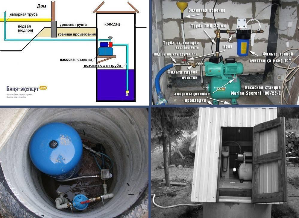 Организация водоснабжения дома из колодца