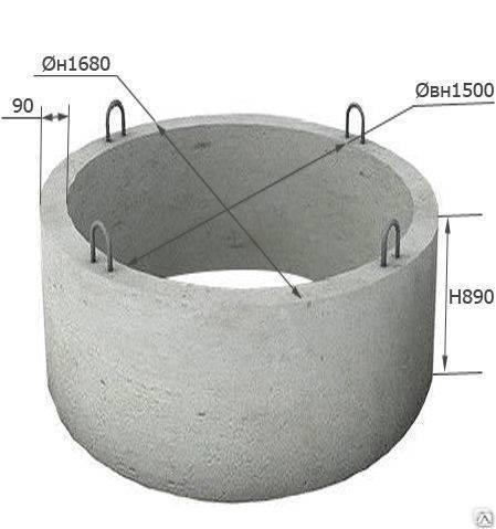 Бетонные кольца для колодца: виды, размеры и масса, как правильно подобрать