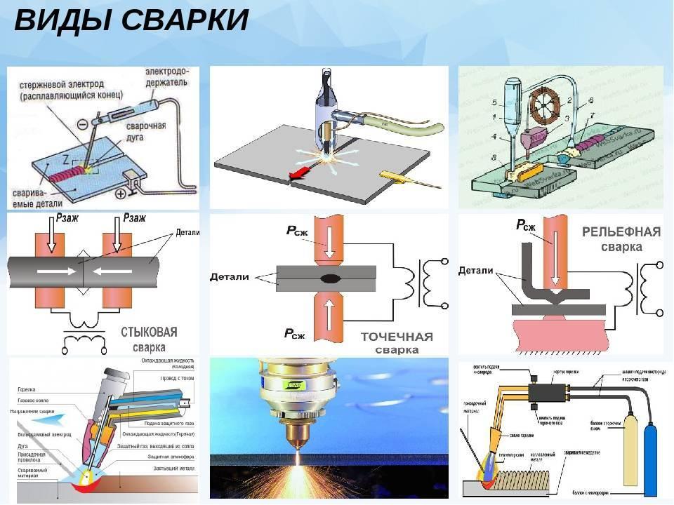 Как сваривать трубы электросваркой