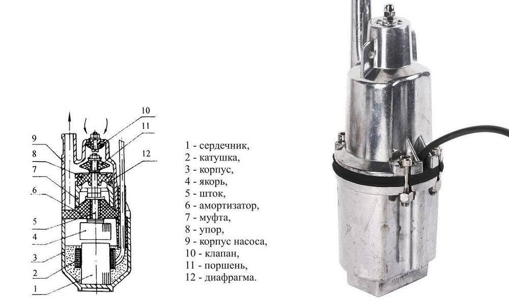 Самостоятельный разбор и ремонт насоса «водолей»