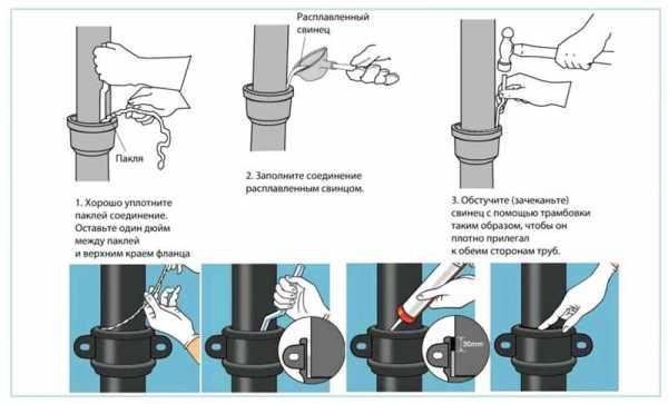 Как правильно соединить пластиковые канализационные трубы