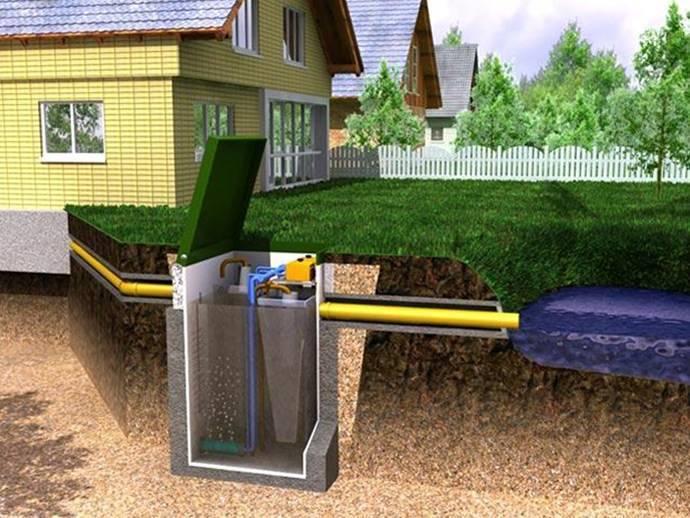 Технология очистки сточных вод, канализационных, промышленных и др. современные оборудование новые наилучшие доступные