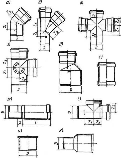 Соответствие диаметров полипропиленовых и стальных труб - трубы и сантехника
