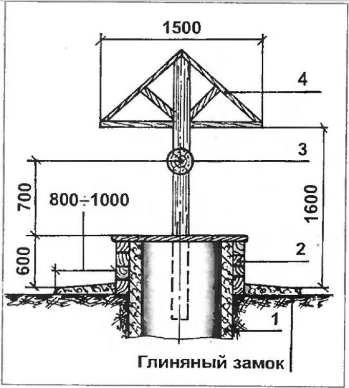 Домик для колодца своими руками: пошаговая инструкция